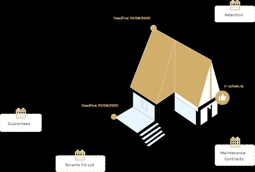 General Contractors: Tenant & Handover
